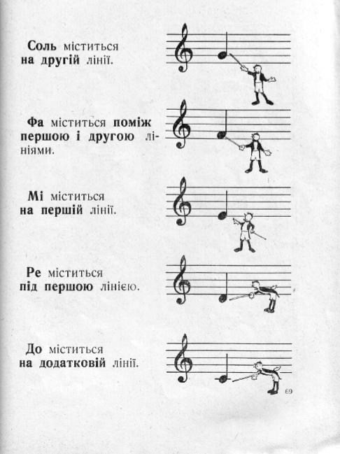 Співи для першого класу